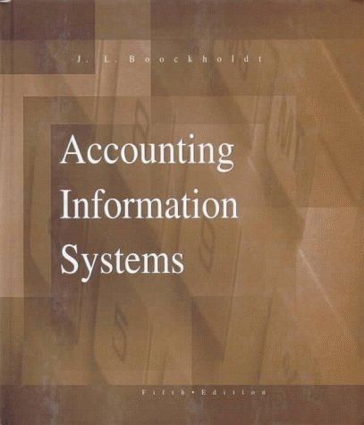 Download Accounting information systems